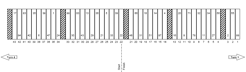 Homestead Ford 400 Pit Stall Selections